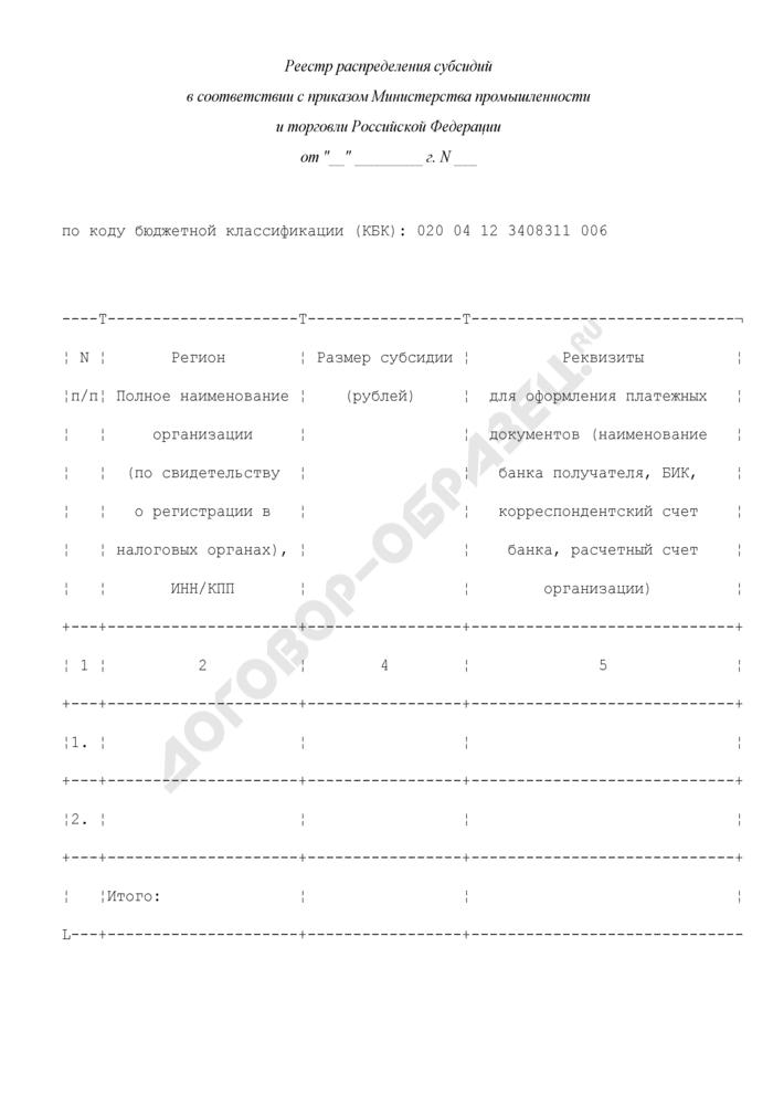 Реестр распределения субсидий российским производителям авиационных двигателей в соответствии с приказом Министерства промышленности и торговли Российской Федерации. Страница 1