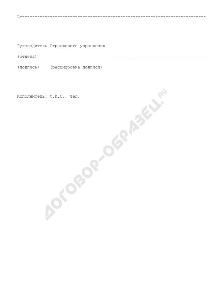 Реестр распределения средств, полученных из федерального бюджета, по муниципальным образованиям Московской области. Страница 3