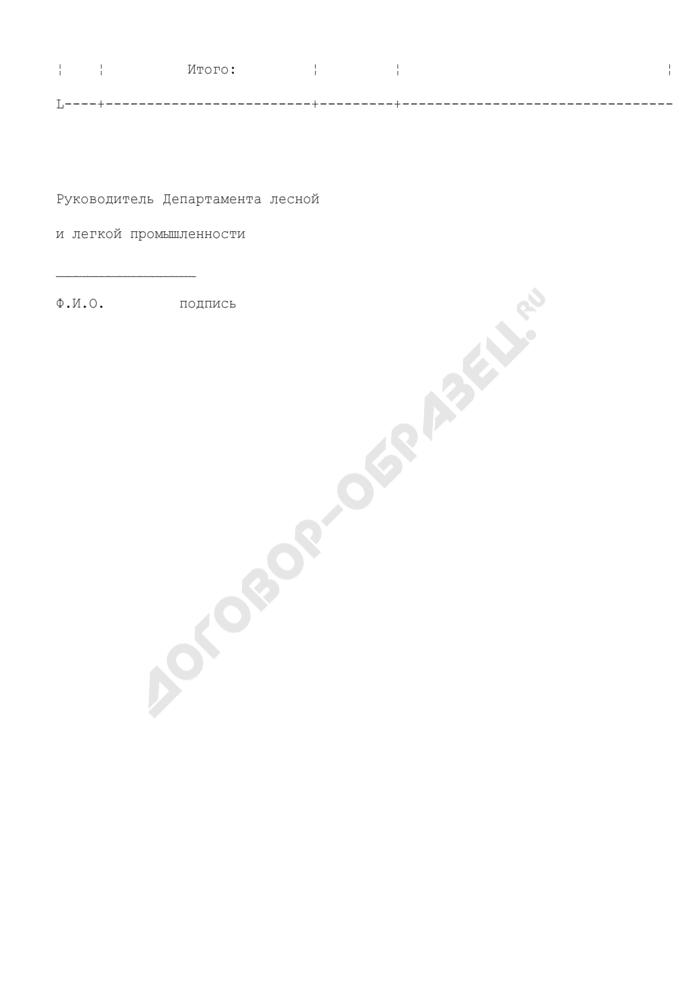 Реестр распределения субсидий для организаций легкой и текстильной промышленности на возмещение части затрат на уплату процентов по кредитам, полученным в российских кредитных организациях. Страница 2