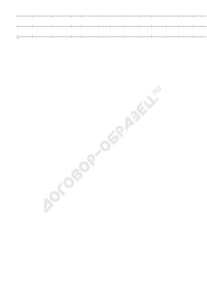 Реестр расходных обязательств Министерства культуры и массовых коммуникаций Российской Федерации. Страница 2