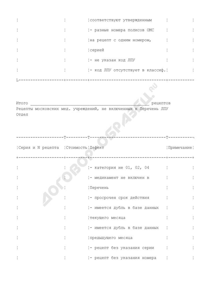 Контрольный реестр рецептов. Страница 2