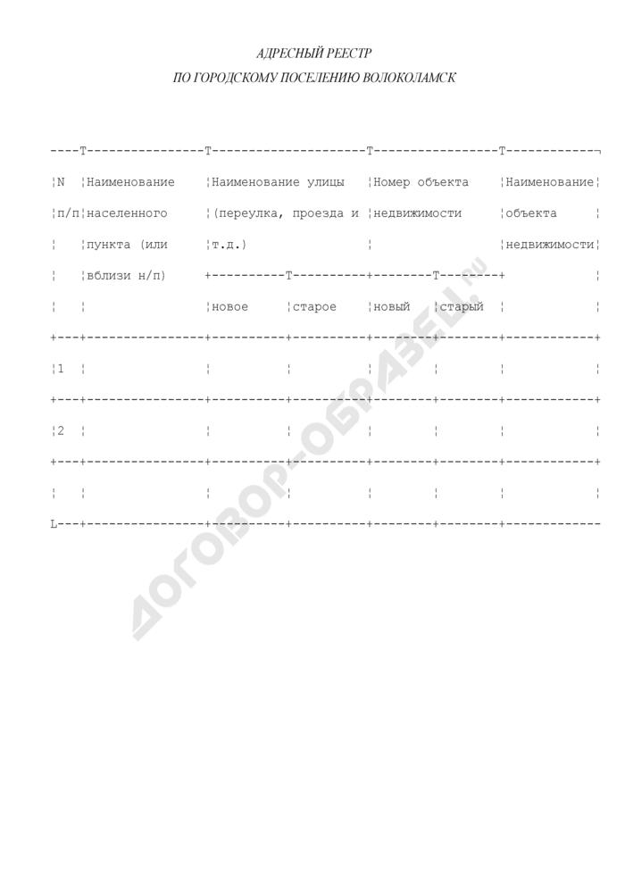 Адресный реестр по городскому поселению Волоколамск Московской области. Страница 1