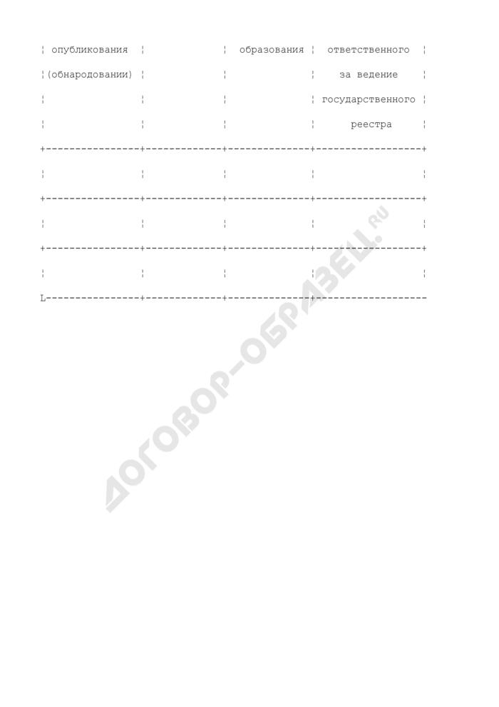 Образец государственного реестра уставов муниципальных образований. Страница 2