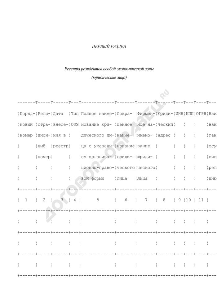 Реестр резидентов особой экономической зоны (юридические лица). Страница 1