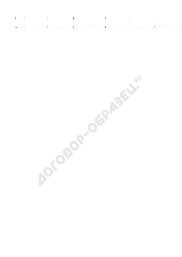 Реестр рекламных конструкций на территории города Протвино Московской области. Страница 2