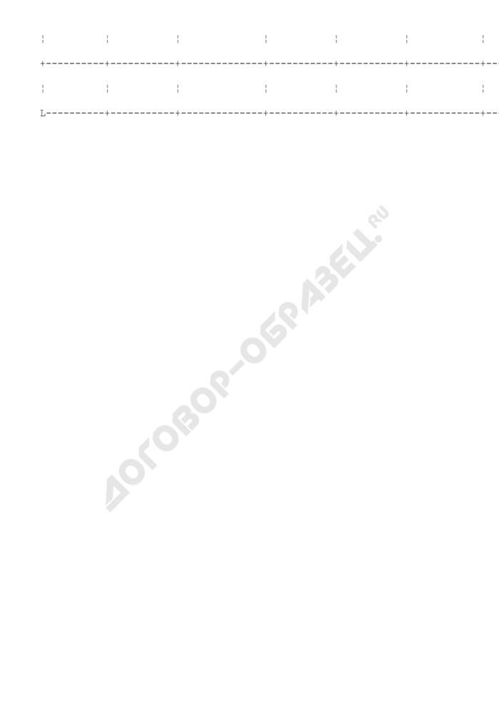 Реестр рекламных конструкций в Одинцовском муниципальном районе Московской области. Страница 2