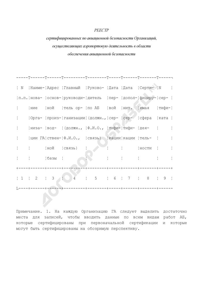 Реестр сертифицированных по авиационной безопасности организаций, осуществляющих аэропортовую деятельность в области обеспечения авиационной безопасности. Страница 1