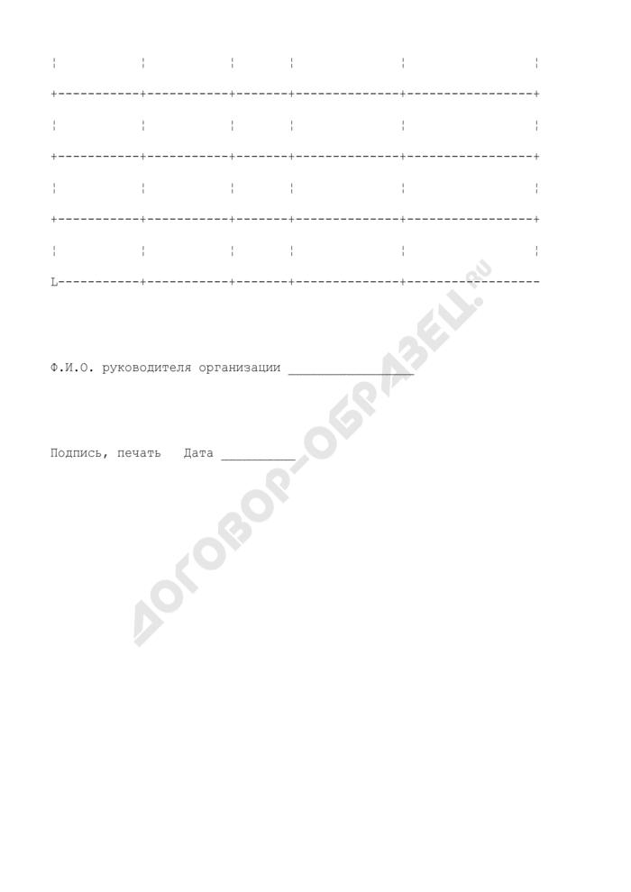 Реестр счетов-фактур, выставленных продавцами денатурированного этилового спирта, имеющими свидетельство на производство денатурированного этилового спирта. Страница 3