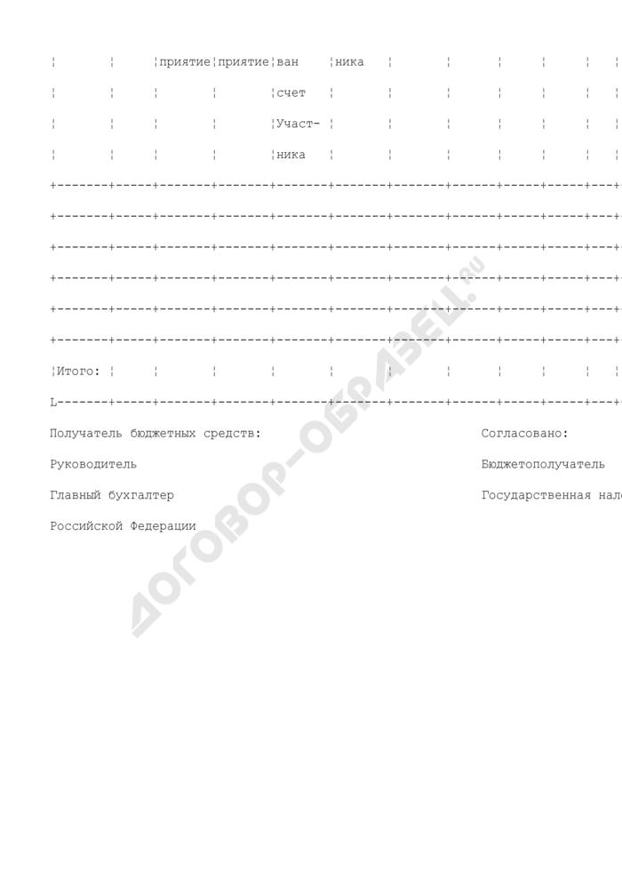 Реестр участников расчетов целевого финансирования, имеющих недоимку по налогам и платежам в федеральный бюджет. Страница 2