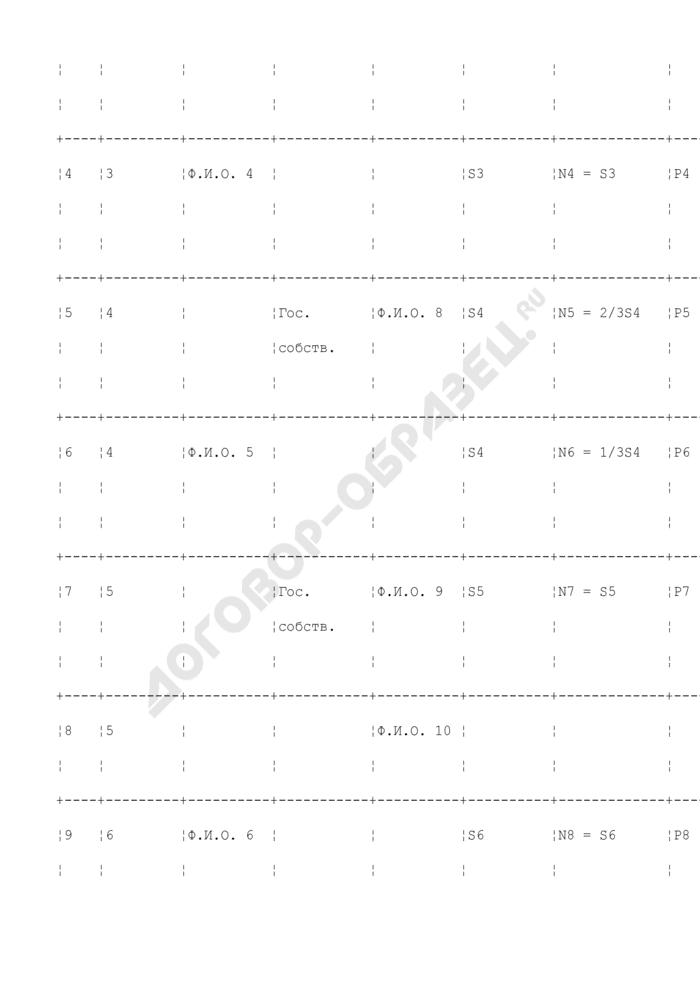 Примерный реестр собственников помещений в многоквартирном доме в г. Москве. Страница 2