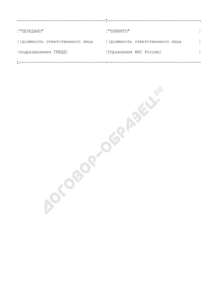 Реестр файлов, содержащих сведения о транспортных средствах и лицах, на которых они зарегистрированы. Страница 2