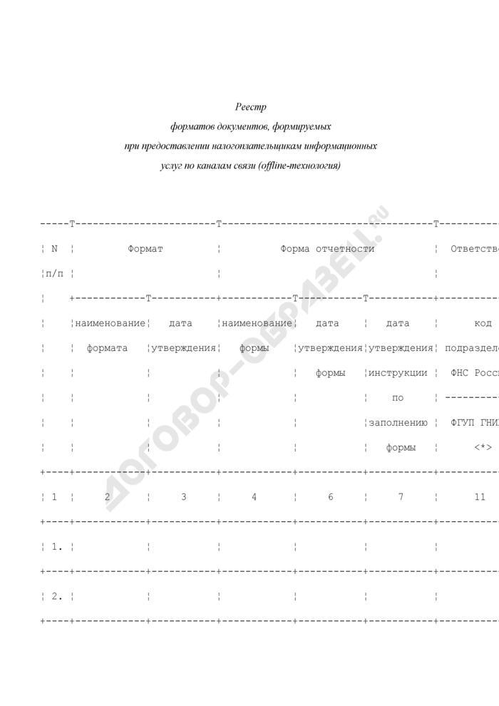 Реестр форматов документов, формируемых при предоставлении налогоплательщикам информационных услуг по каналам связи (offline-технология). Страница 1