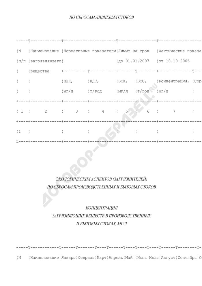 Реестр экологических аспектов и их показателей в системе управления окружающей средой на лакокрасочных предприятиях города Москвы (вариант формы). Страница 2