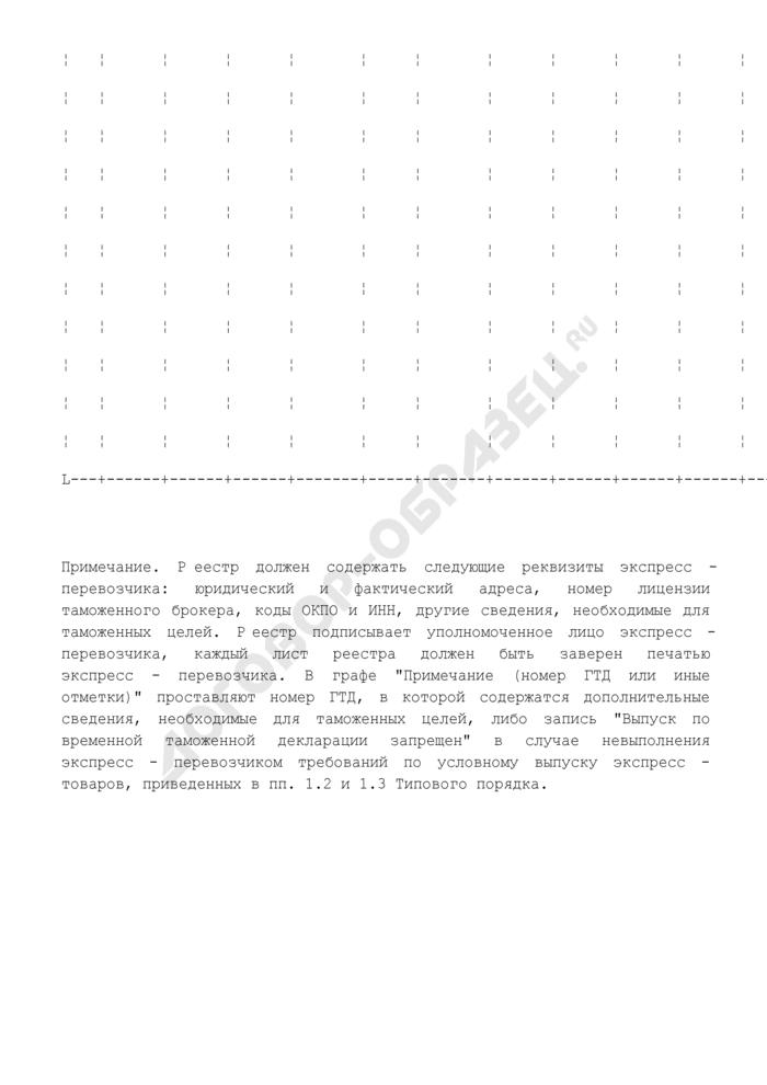 Реестр экспресс-товаров по общей накладной. Страница 2