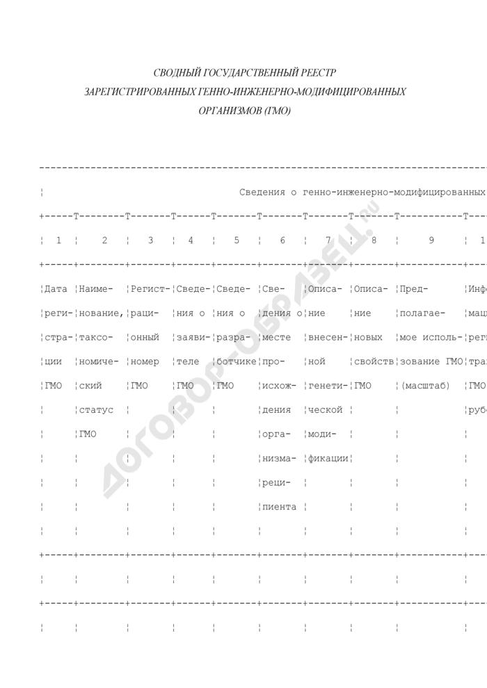 Сводный государственный реестр зарегистрированных генно-инженерно-модифицированных организмов (ГМО). Страница 1