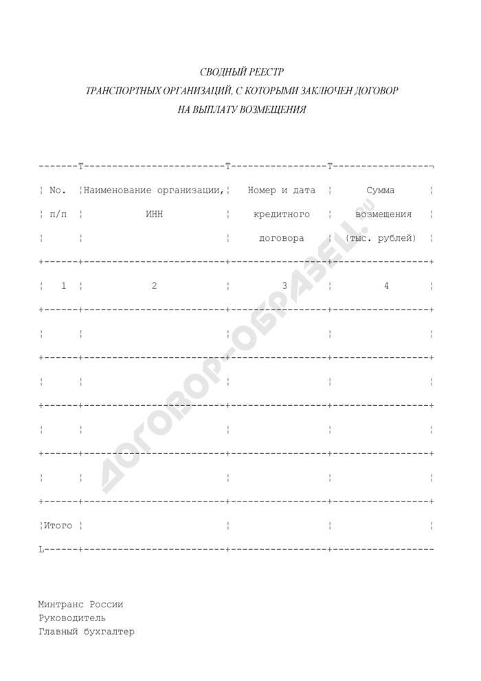 Сводный реестр транспортных организаций, с которыми заключен договор на выплату возмещения. Страница 1