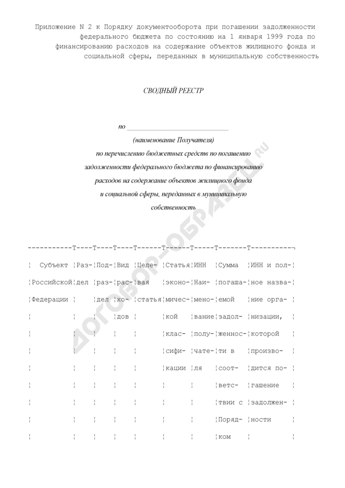 Сводный реестр по перечислению бюджетных средств по погашению задолженности федерального бюджета по финансированию расходов на содержание объектов жилищного фонда и социальной сферы, переданных в муниципальную собственность. Страница 1