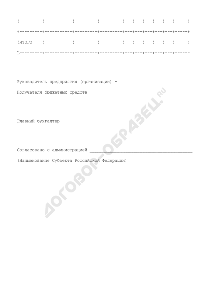 Сводный реестр по перечислению бюджетных средств в порядке поэтапного проведения расчетов по целевому погашению задолженности субъекта Российской Федерации за выполненные работы (услуги). Страница 2