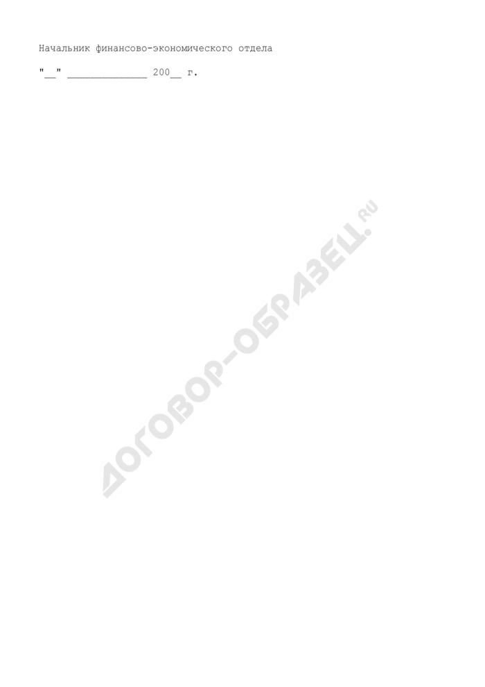 Сводный реестр лимитов бюджетных обязательств по территории Луховицкого муниципального района Московской области. Страница 3