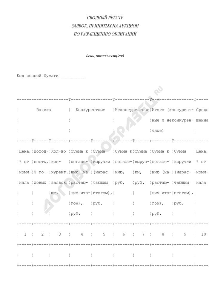 Сводный реестр заявок, принятых на аукцион по размещению облигаций. Страница 1