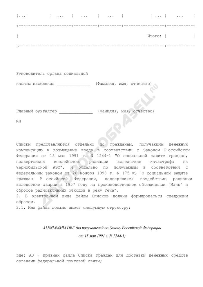 Реестр (список) для осуществления доставки денежных средств органами федеральной почтовой связи гражданам, имеющим право на получение денежной компенсации в возмещение вреда, причиненного здоровью граждан в связи с радиационным воздействием вследствие чернобыльской катастрофы либо с выполнением работ по ликвидации последствий катастрофы на Чернобыльской АЭС. Форма N 3. Страница 2