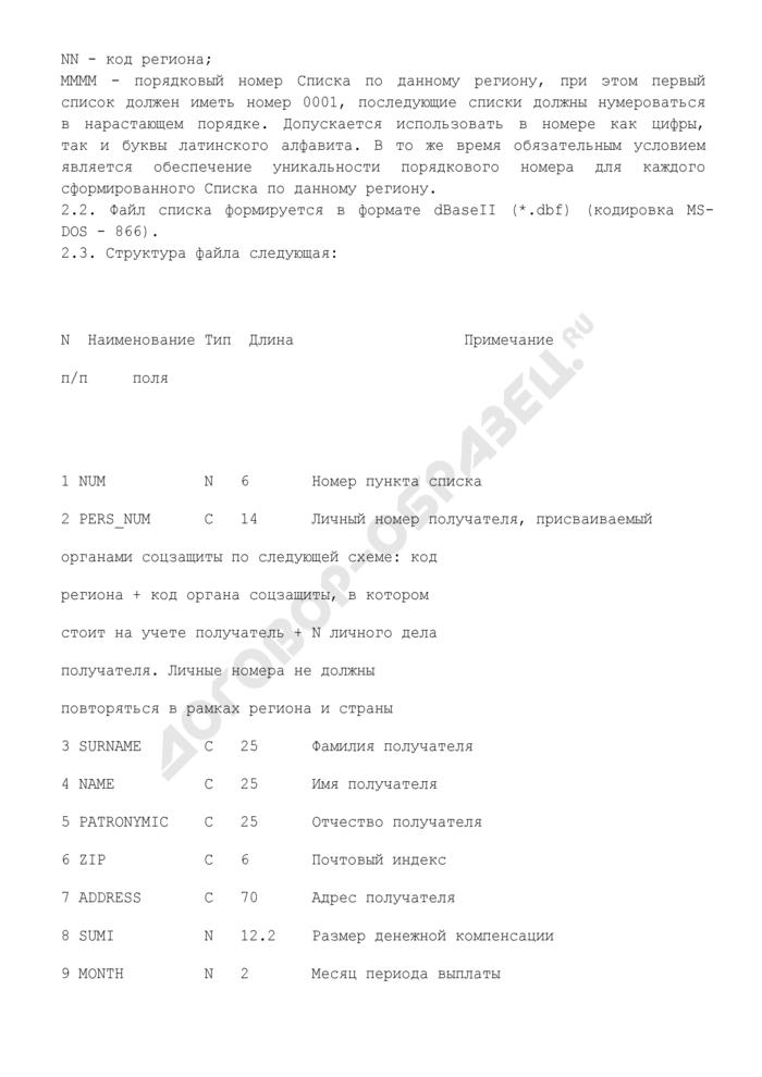 Реестр (список) для осуществления доставки денежных средств органами федеральной почтовой связи гражданам, имеющим право на получение денежной компенсации в возмещение вреда, причиненного здоровью граждан в связи с радиационным воздействием вследствие чернобыльской катастрофы либо с выполнением работ по ликвидации последствий катастрофы на Чернобыльской АЭС. Форма N 3. Страница 3