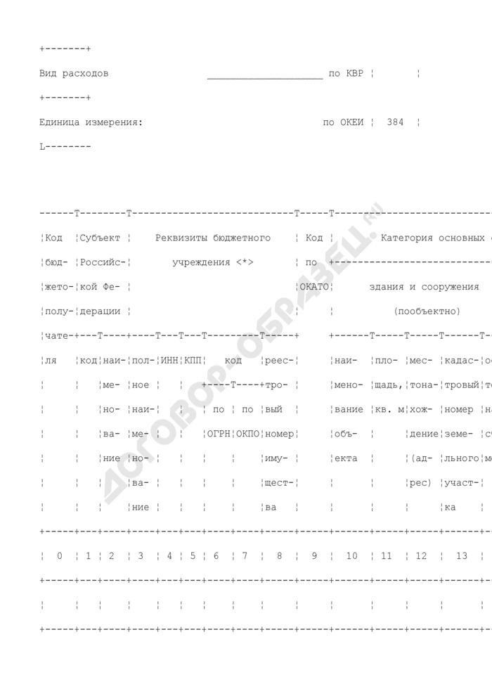 Сводный реестр для расчета налога на имущество организаций по бюджетным учреждениям на 2007 год. Страница 2