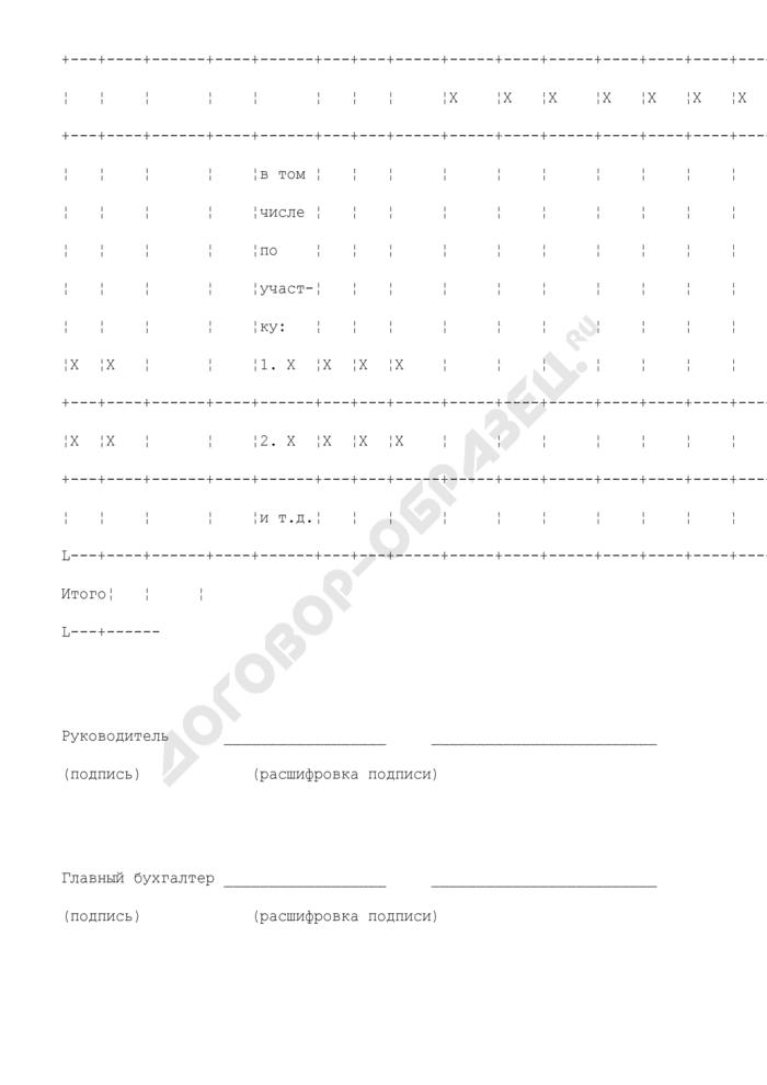 Сводный реестр для расчета земельного налога бюджетных учреждений на 2007 год. Страница 3