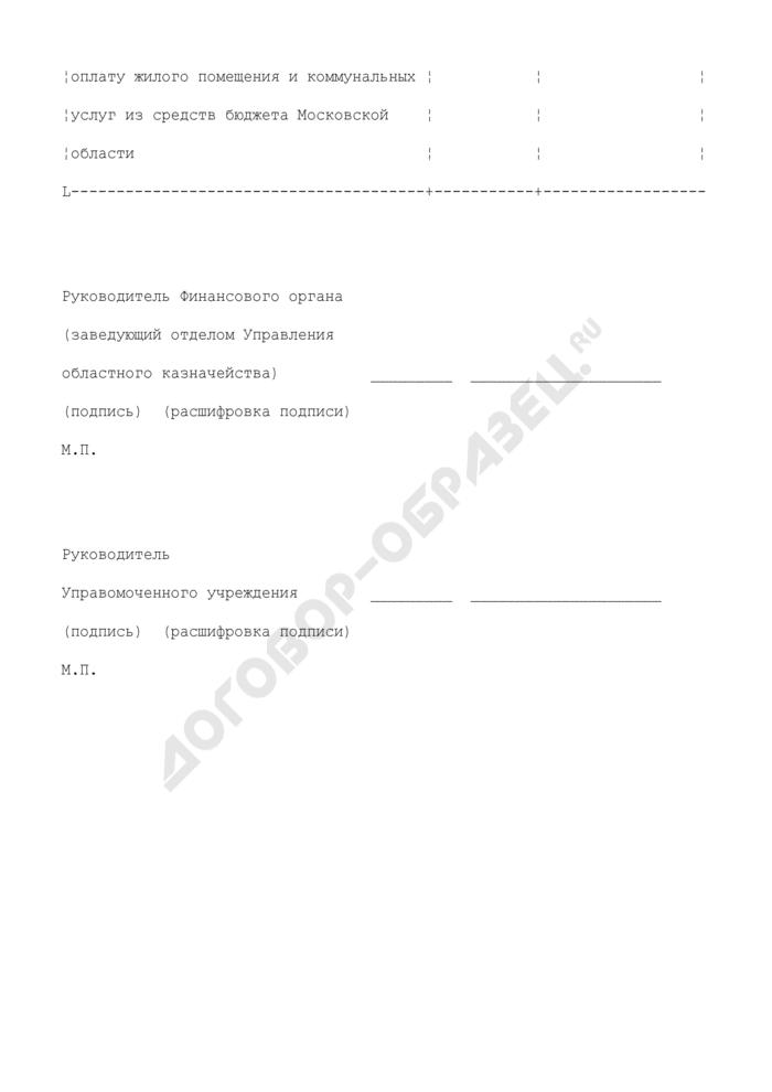 Сводный реестр получателей субсидий на оплату жилого помещения и коммунальных услуг, имеющих место жительства в Московской области. Страница 2