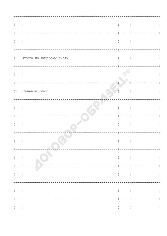 Сводный реестр предельных объемов финансирования. Форма N МФО006.02. Страница 2