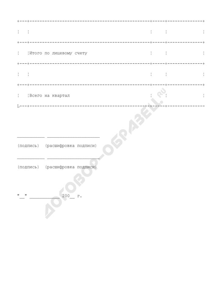 Сводный реестр предельных объемов финансирования. Форма N МФО006.02. Страница 3