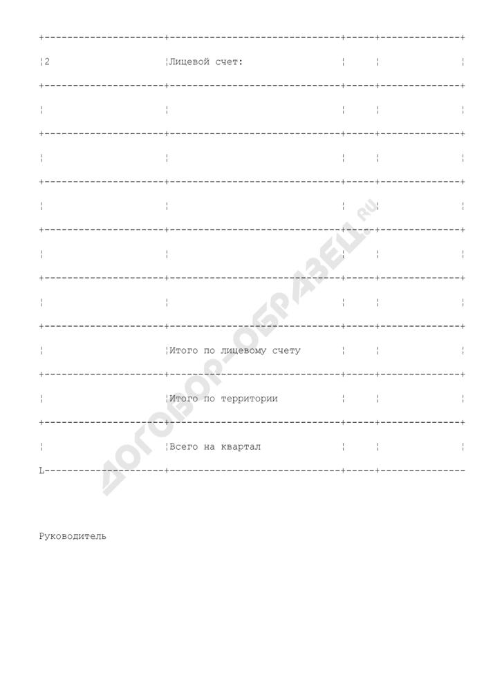 Сводный реестр предельных объемов финансирования Пушкинского района Московской области. Страница 2