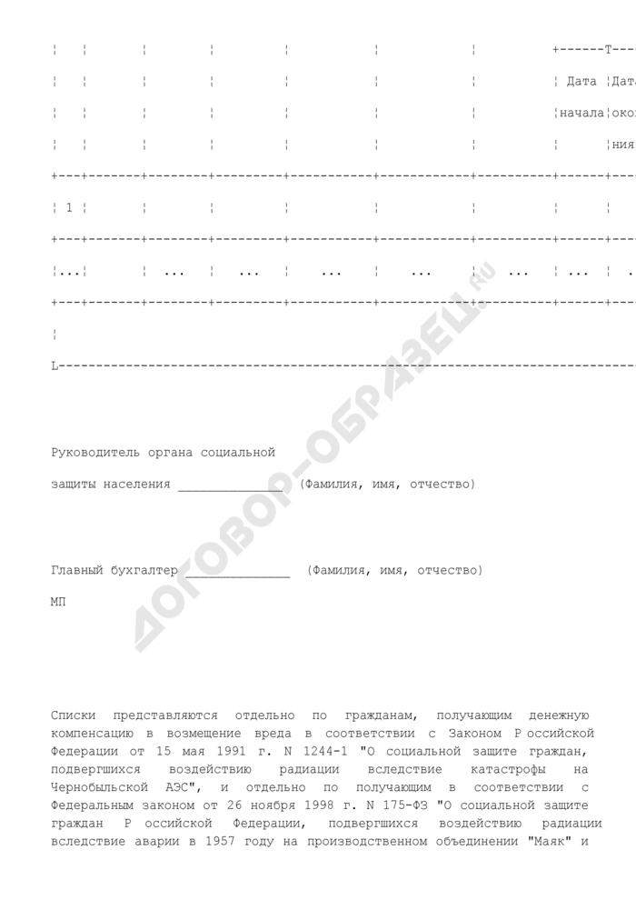 Реестр (список) для зачисления денежных средств на действующие счета, открытые в структурных подразделениях Сбербанка России, граждан, имеющих право на получение денежной компенсации в возмещение вреда, причиненного здоровью граждан в связи с радиационным воздействием вследствие чернобыльской катастрофы либо с выполнением работ по ликвидации последствий катастрофы на Чернобыльской АЭС, на основании решений судов. Форма N 4. Страница 2