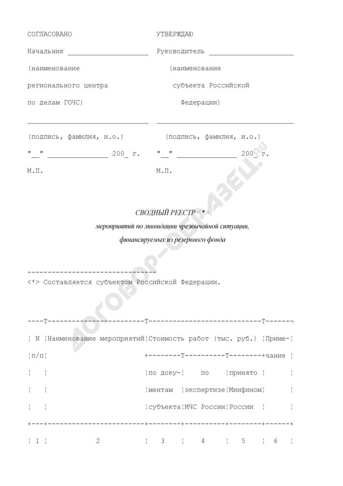 Сводный реестр мероприятий по ликвидации чрезвычайной ситуации, финансируемых из резервного фонда. Страница 1