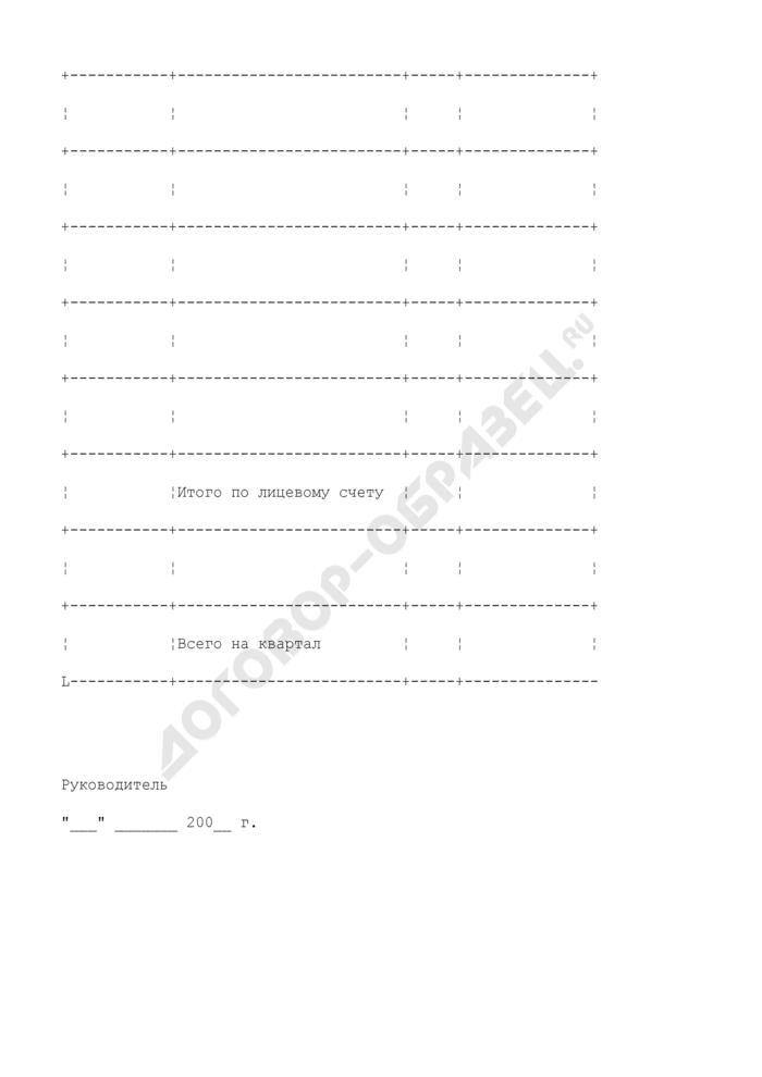 Сводный реестр предельных объемов финансирования из бюджета городского округа Рошаль Московской области. Страница 2