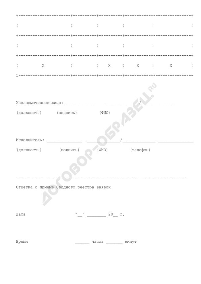 Сводный реестр заявок кредитных организаций на заключение договоров банковского депозита. Страница 2