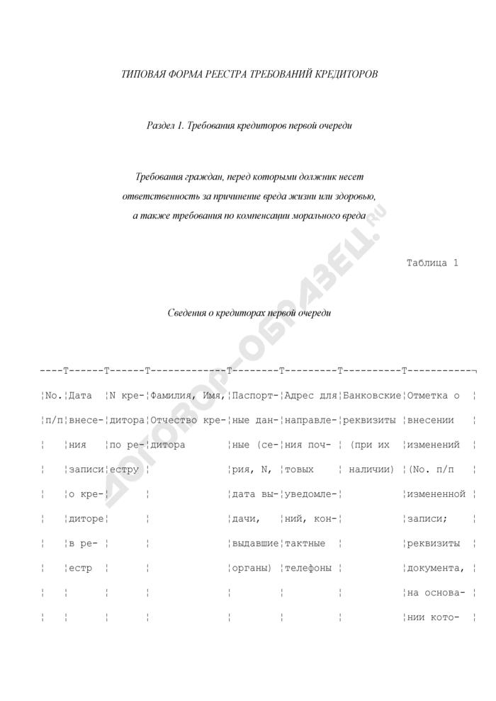 Типовая форма реестра требований кредиторов. требования кредиторов первой очереди (раздел 1). Страница 1