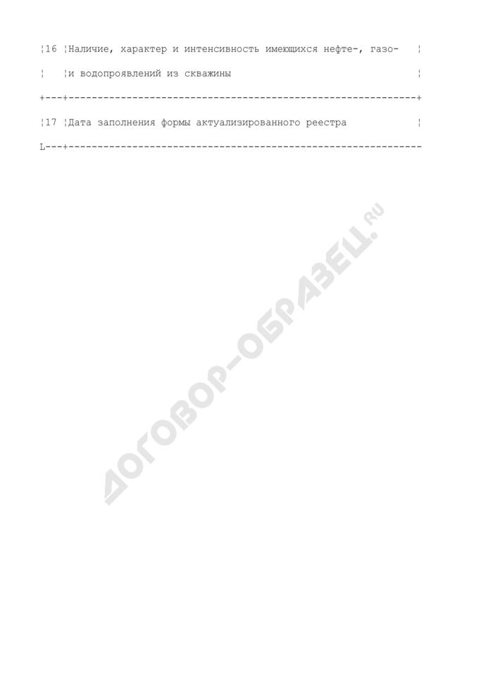 Форма актуализированного реестра для формирования банка данных фонда законченных строительством ликвидированных глубоких параметрических, поисковых и разведочных скважин, пробуренных за счет государственных средств. Страница 3