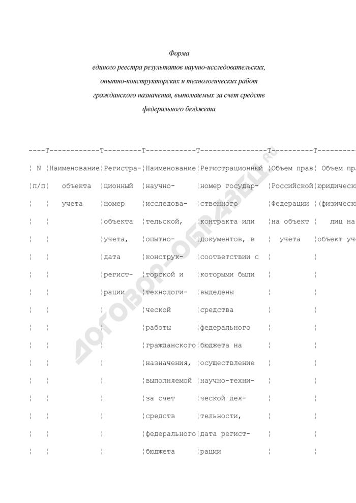 Форма единого реестра результатов научно-исследовательских, опытно-конструкторских и технологических работ гражданского назначения, выполняемых за счет средств федерального бюджета. Страница 1