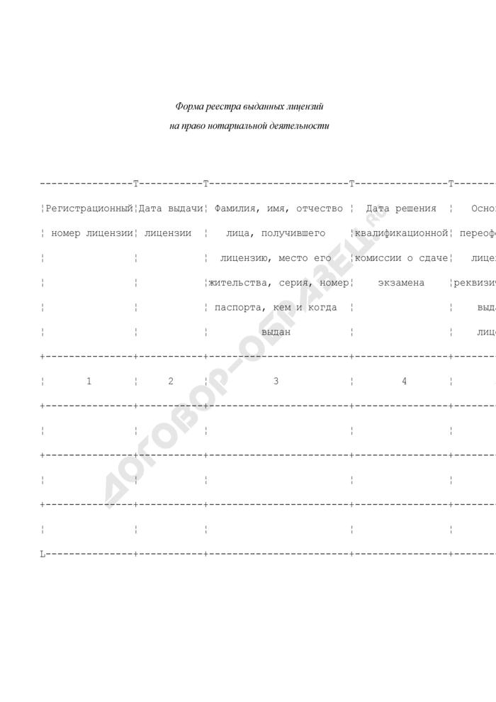 Форма реестра выданных лицензий на право нотариальной деятельности. Страница 1