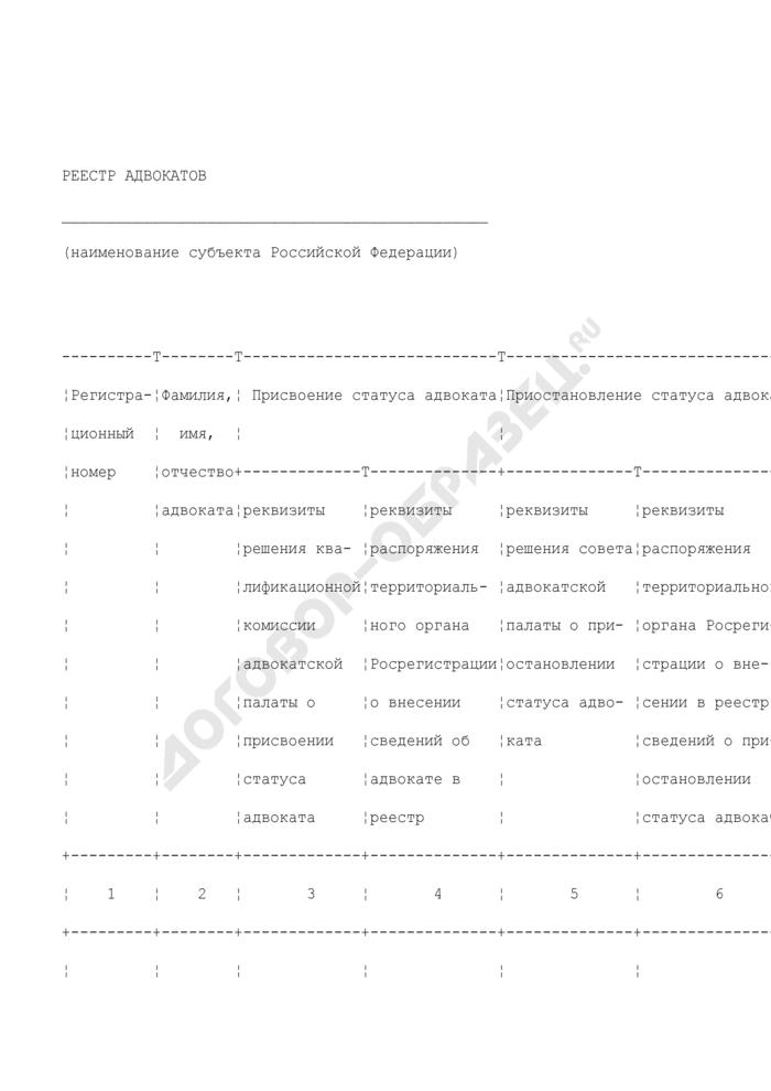 Реестр адвокатов субъекта Российской Федерации Федеральной регистрационной службы. Страница 1