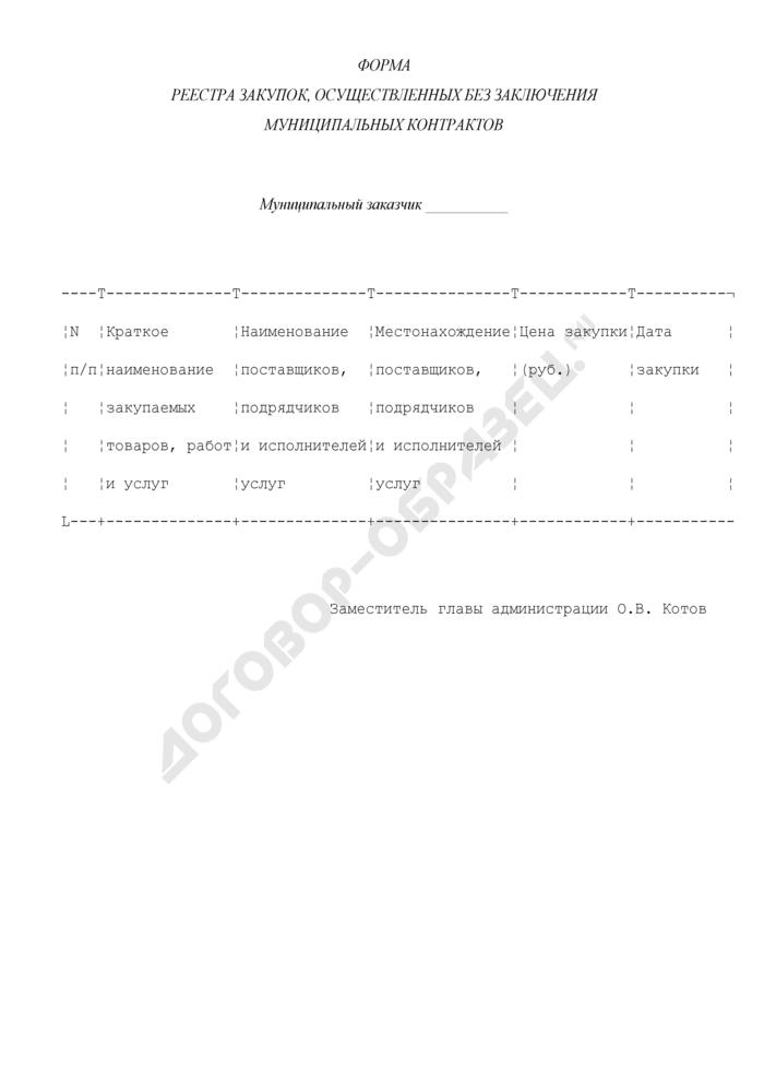 Форма реестра закупок для нужд администрации г. Фрязино Московской области, осуществленных без заключения муниципальных контрактов. Страница 1