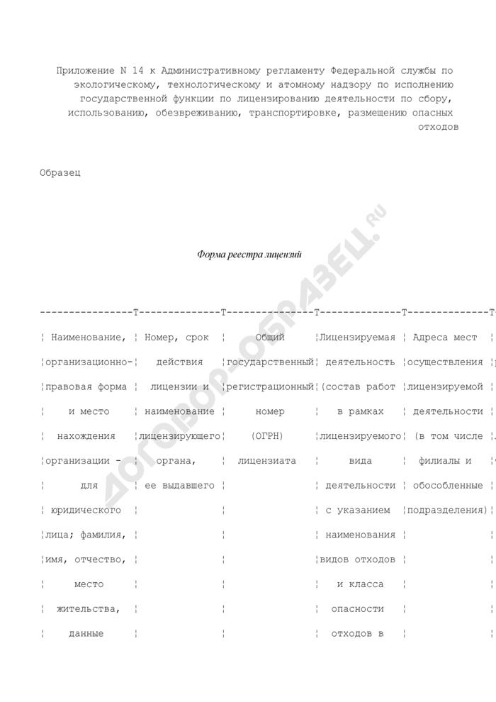 Форма реестра лицензий на деятельность по сбору, использованию, обезвреживанию, транспортировке, размещению опасных отходов в Федеральной службе по экологическому, технологическому и атомному надзору (образец). Страница 1