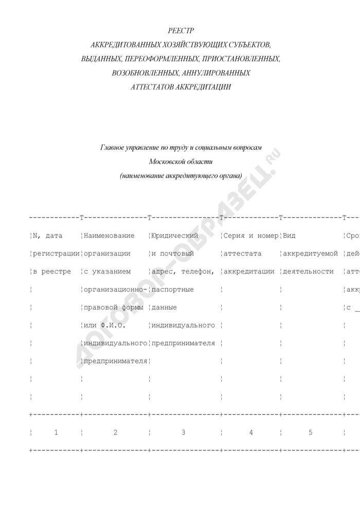 Реестр аккредитованных хозяйствующих субъектов, выданных, переоформленных, приостановленных, возобновленных, аннулированных аттестатов аккредитации. Страница 1