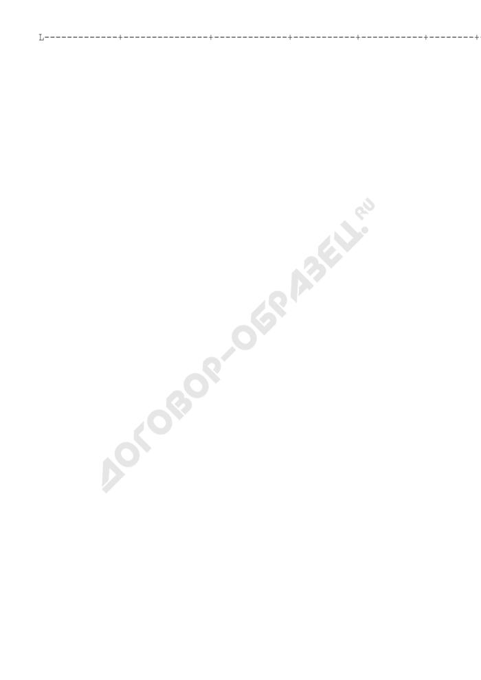 Форма реестра расходных обязательств городского округа, фрагмента реестра расходных обязательств городского округа Химки Московской области. Страница 2