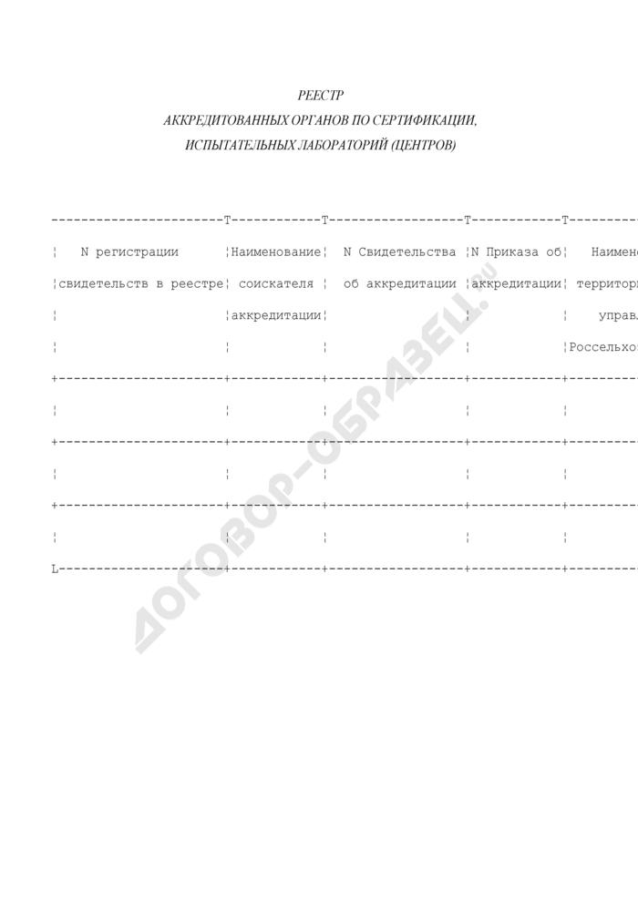 Реестр аккредитованных органов по сертификации, испытательных лабораторий (центров). Страница 1