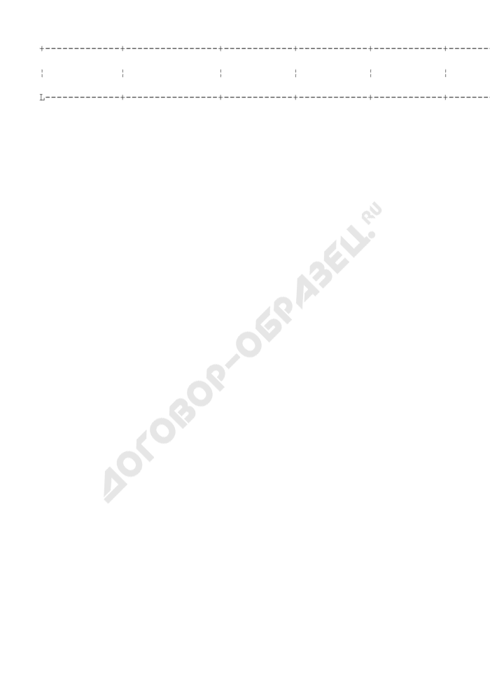 Форма реестра расходных обязательств городского округа Домодедово Московской области (фрагмента реестра расходных обязательств городского округа Домодедово). Страница 2