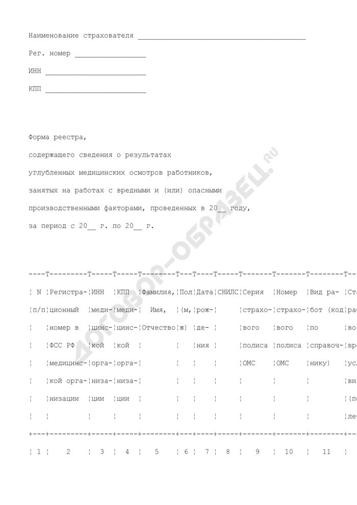 Форма реестра, содержащего сведения о результатах углубленных медицинских осмотров работников, занятых на работах с вредными и (или) опасными производственными факторами. Страница 1