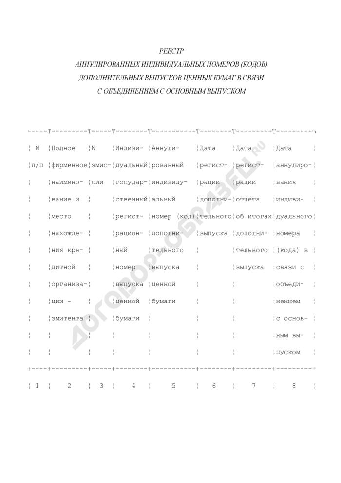 Реестр аннулированных индивидуальных номеров (кодов) дополнительных выпусков ценных бумаг в связи с объединением с основным выпуском. Страница 1
