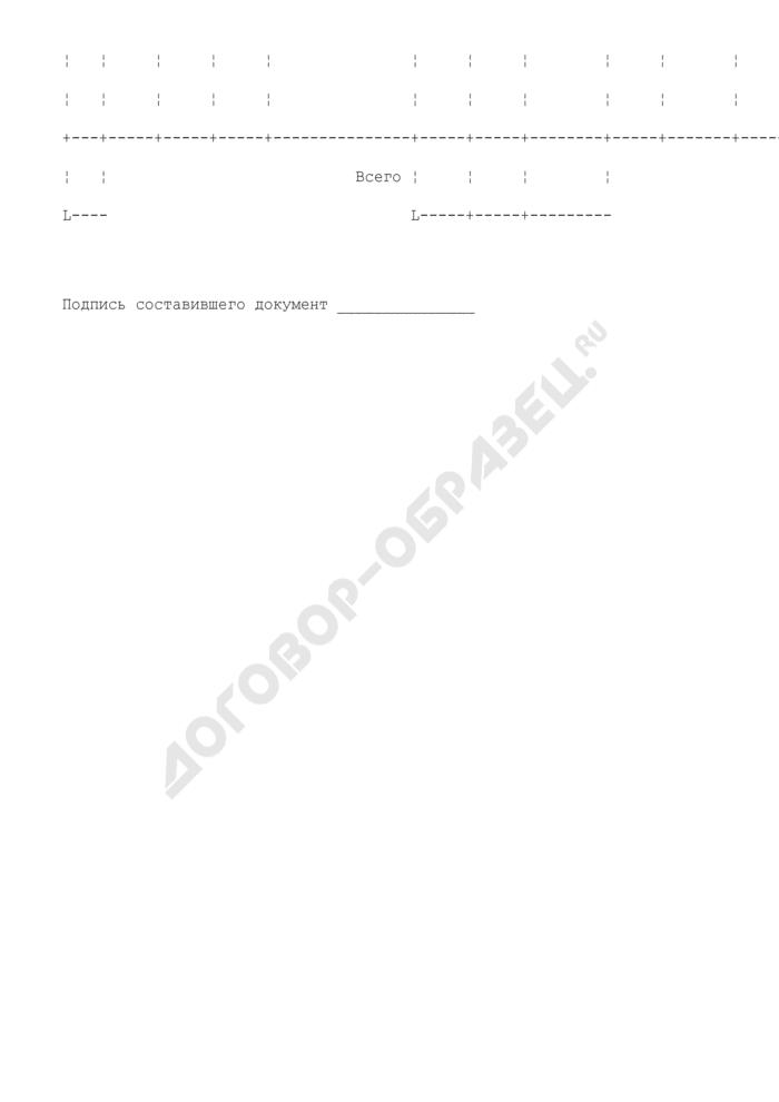 Реестр возвращенных обязательств-поручений по уволившимся. Специализированная форма N 8-ТКр. Страница 2